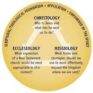 stetzer-missional-matrix